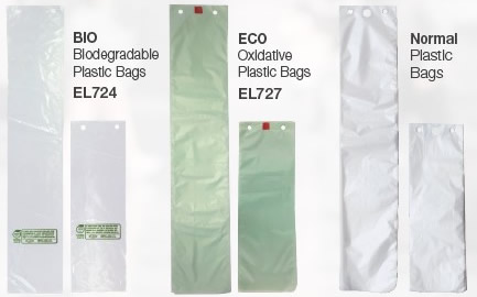 Comparison of Umbrella bags